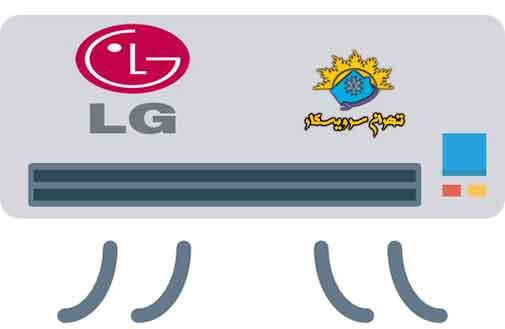 انجام تعمیرات کولر گازی ال جی در تهران و کرج